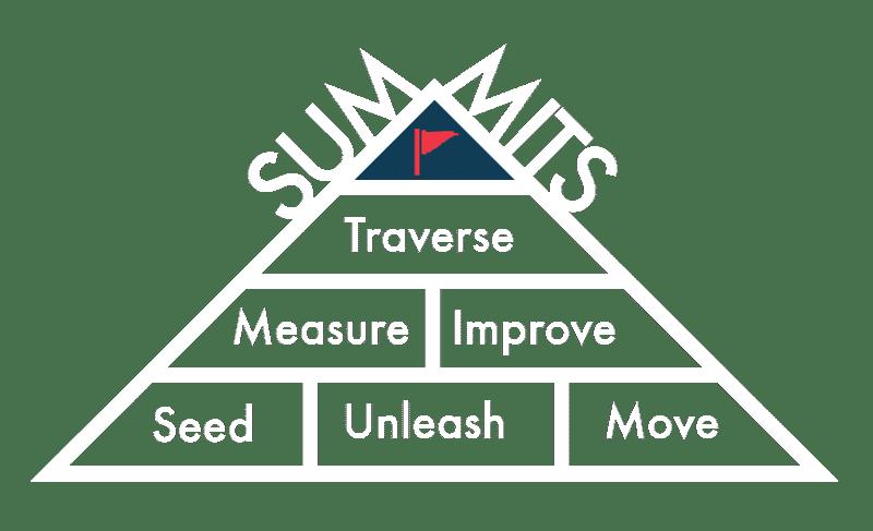 SummitsGraphic
